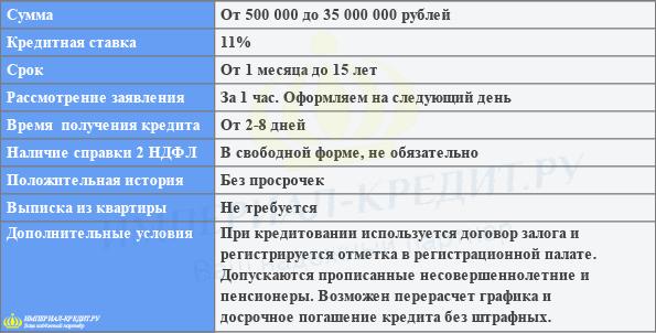 партнеры альфа банк карта рассрочки